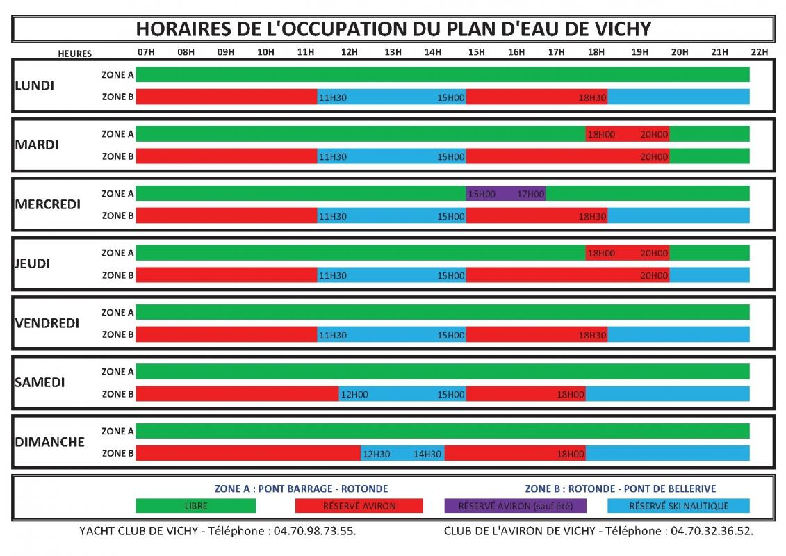 Horaires d occupation